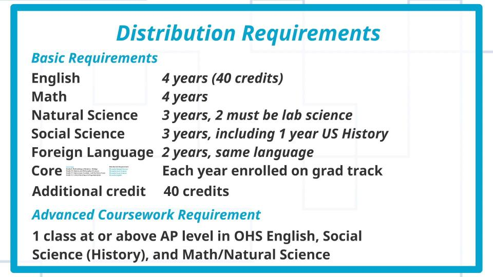 Stanford coursework requirements